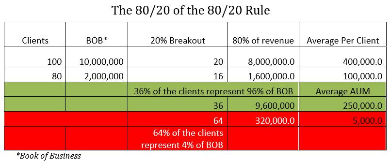 BOB_80-20.png