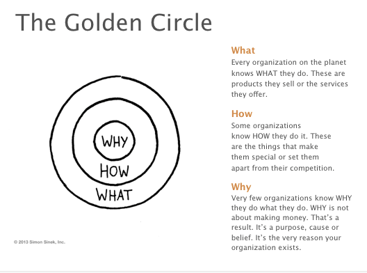 Golden Circle.png