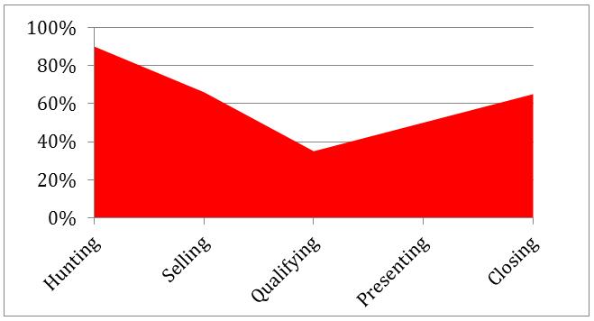 OMG-chart.png