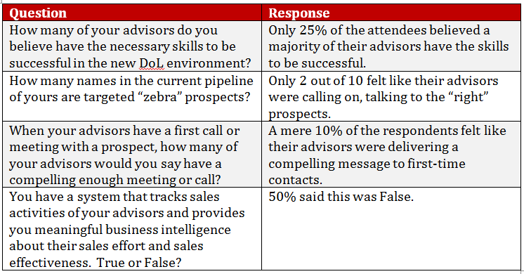 Survey-responses.png