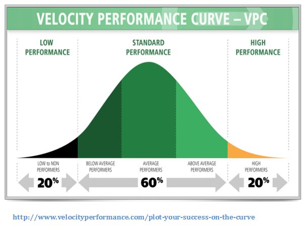 bell-curve-variable.png
