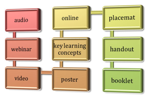 learning-chart.png