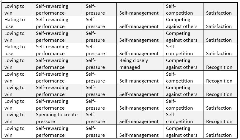 motiv-table1.png