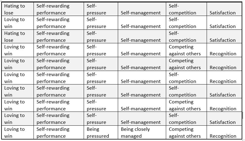 motiv-table2.png
