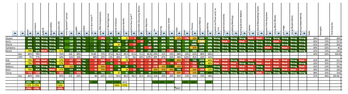 quality-chart.png